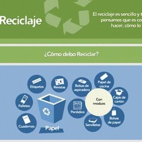 Guía práctica de reciclaje