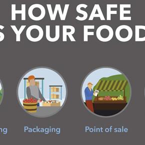 Día Mundial de la Salud 2015: Inocuidad de los alimentos